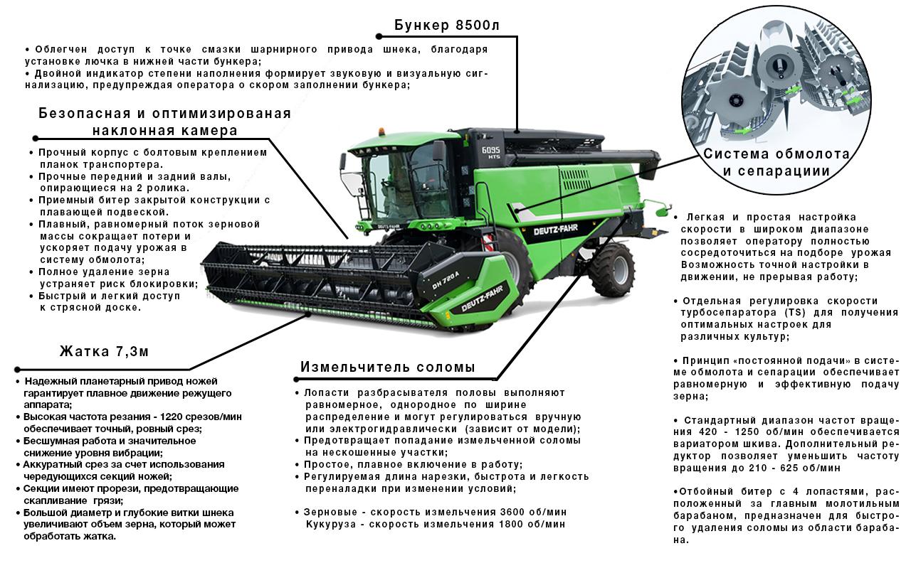Harvesting Deutz